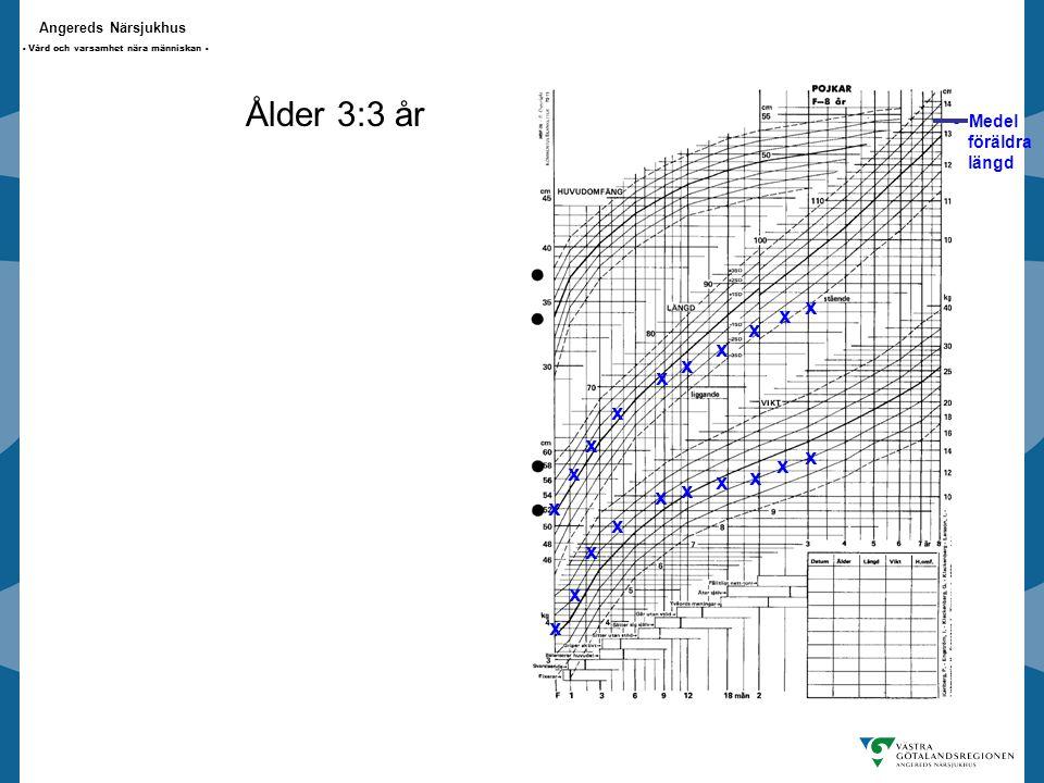 Ålder 3:3 år x Medel föräldra längd x