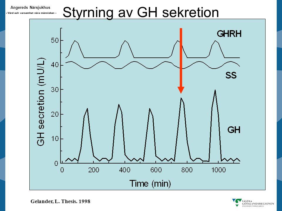 Styrning av GH sekretion