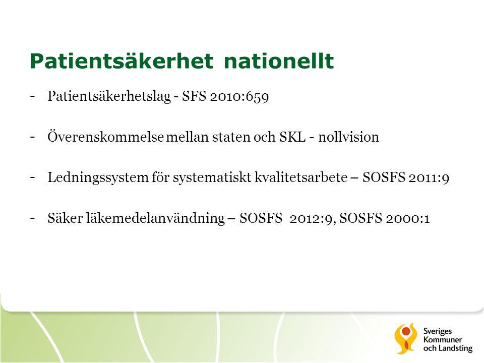 Patientsäkerhet nationellt