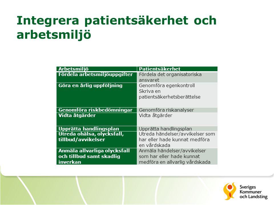 Integrera patientsäkerhet och arbetsmiljö