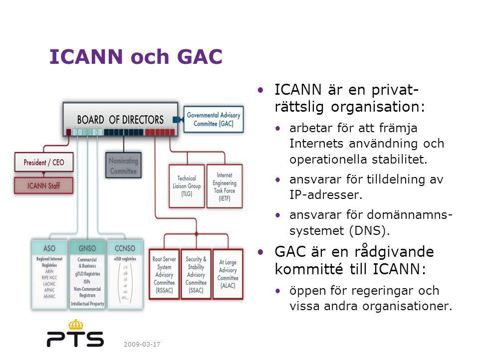 ICANN och GAC ICANN är en privat- rättslig organisation: