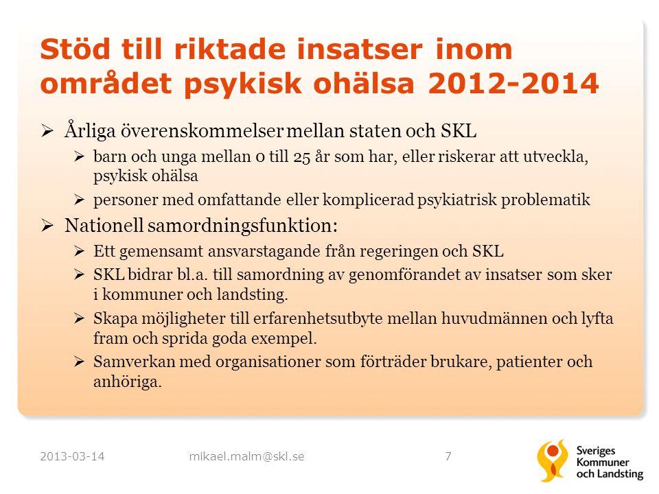 Stöd till riktade insatser inom området psykisk ohälsa 2012-2014