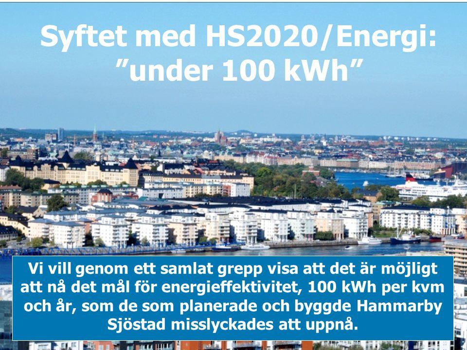 Syftet med HS2020/Energi: under 100 kWh