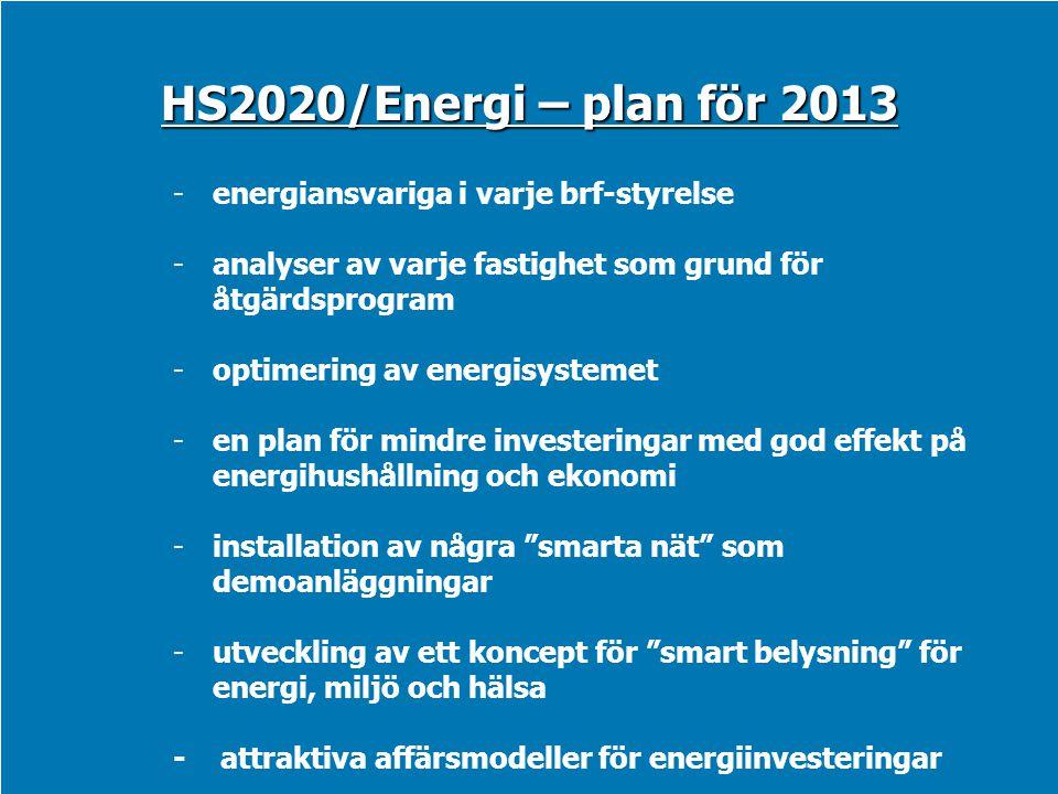 HS2020/Energi – plan för 2013 energiansvariga i varje brf-styrelse