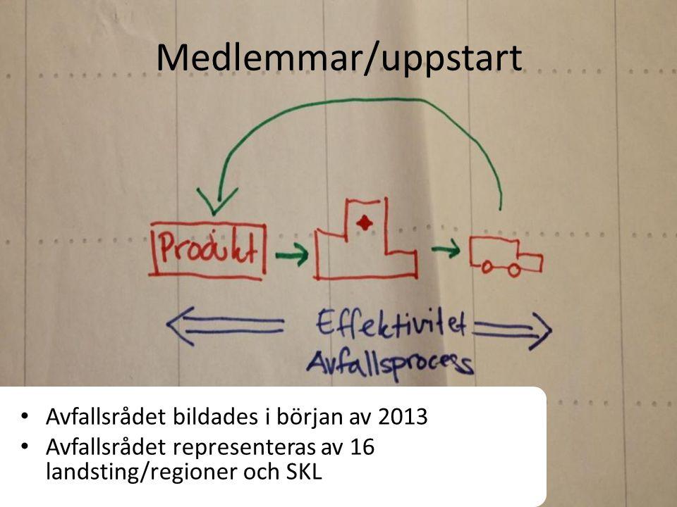 Medlemmar/uppstart Avfallsrådet bildades i början av 2013