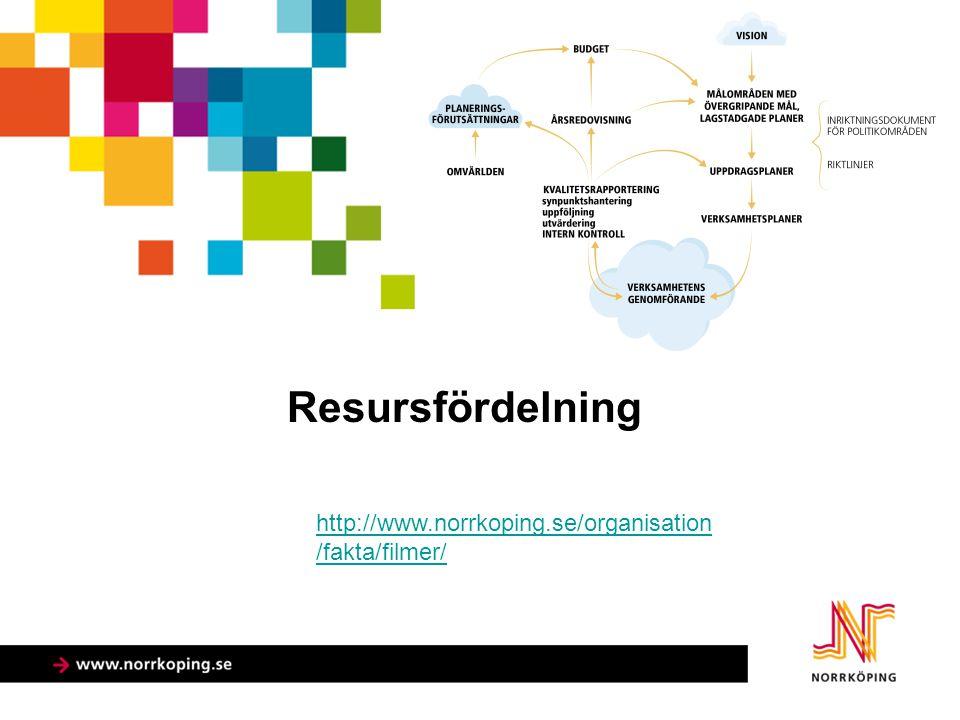 Resursfördelning http://www.norrkoping.se/organisation/fakta/filmer/
