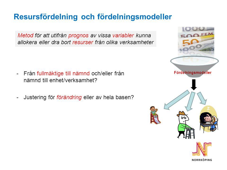 Resursfördelning och fördelningsmodeller