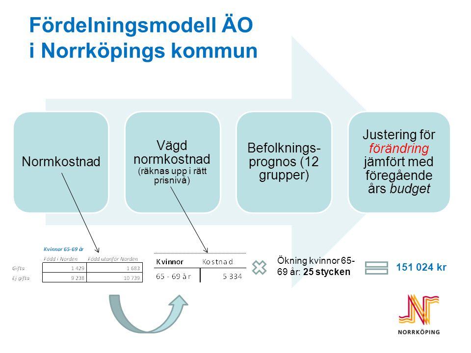 Fördelningsmodell ÄO i Norrköpings kommun