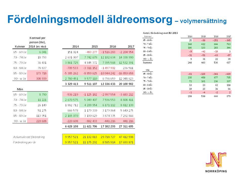 Fördelningsmodell äldreomsorg – volymersättning