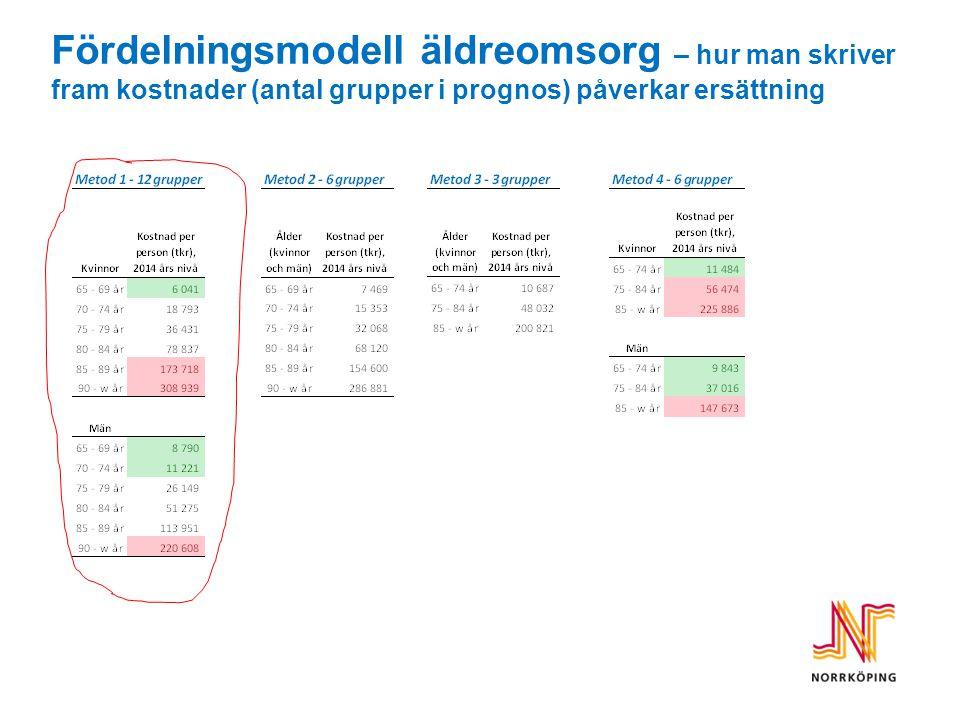 Fördelningsmodell äldreomsorg – hur man skriver fram kostnader (antal grupper i prognos) påverkar ersättning