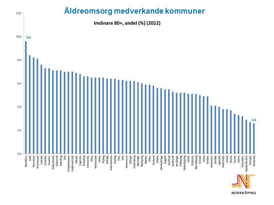 Äldreomsorg medverkande kommuner