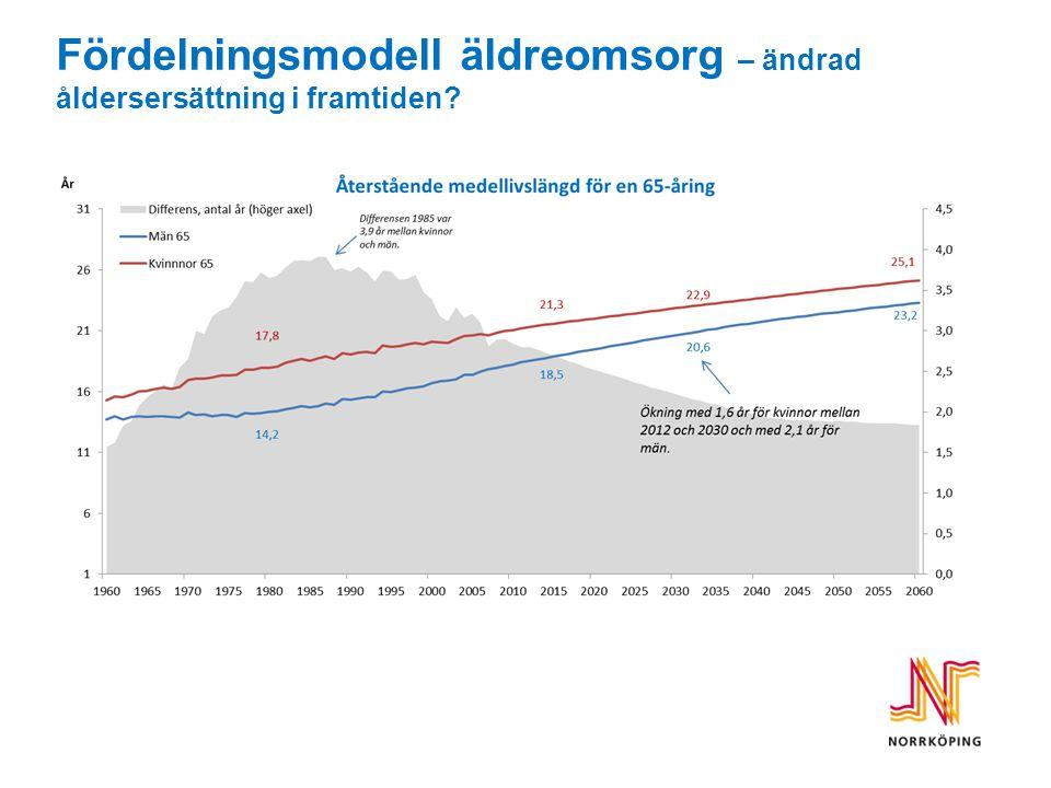 Fördelningsmodell äldreomsorg – ändrad åldersersättning i framtiden