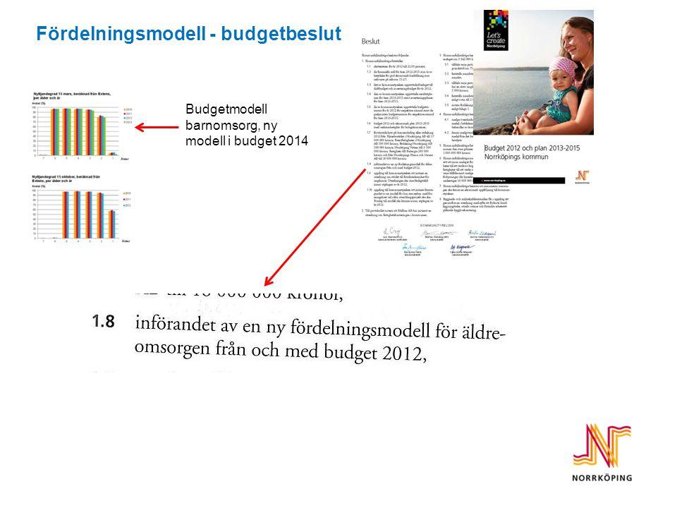 Fördelningsmodell - budgetbeslut
