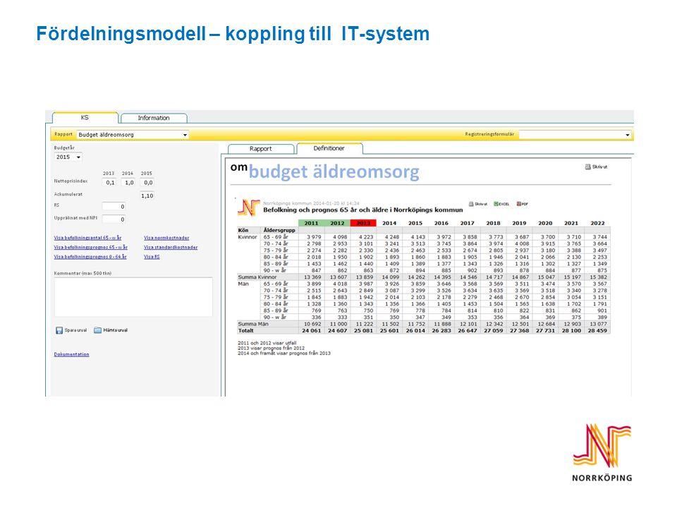 Fördelningsmodell – koppling till IT-system