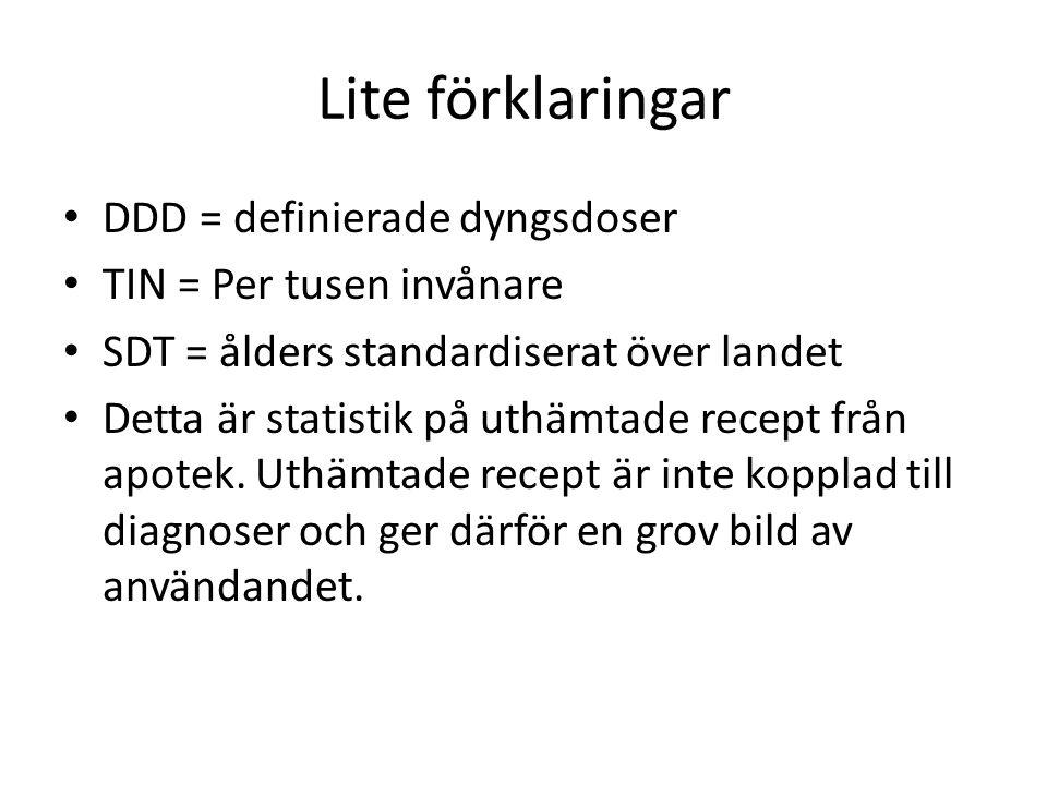 Lite förklaringar DDD = definierade dyngsdoser