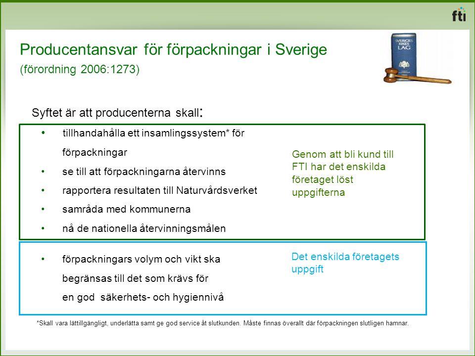 Producentansvar för förpackningar i Sverige