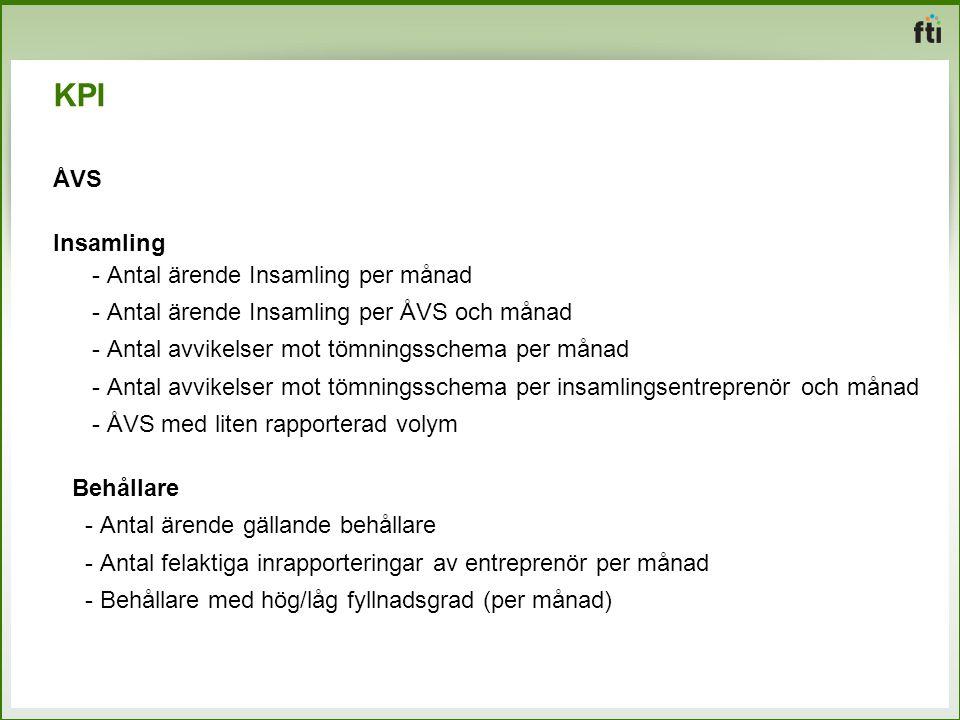 KPI ÅVS Insamling - Antal ärende Insamling per månad