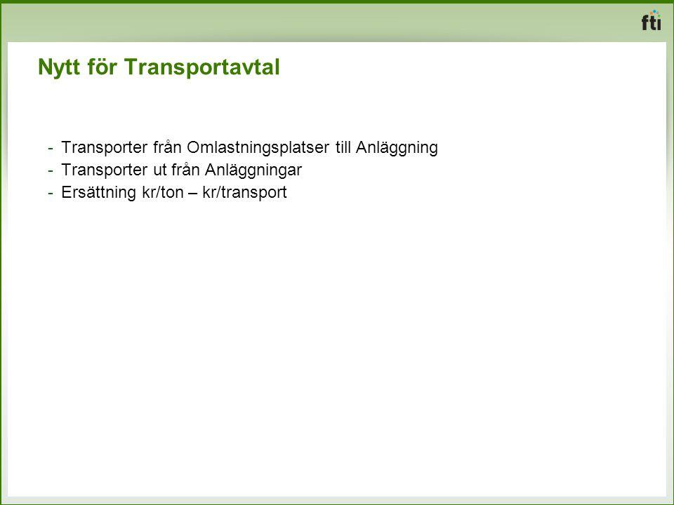Nytt för Transportavtal