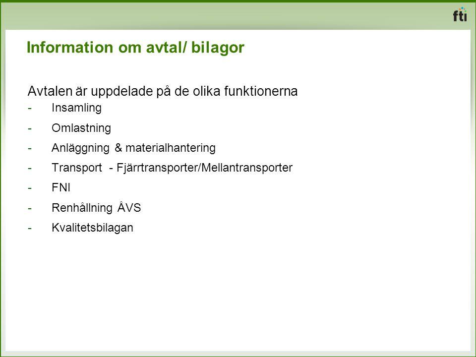 Information om avtal/ bilagor