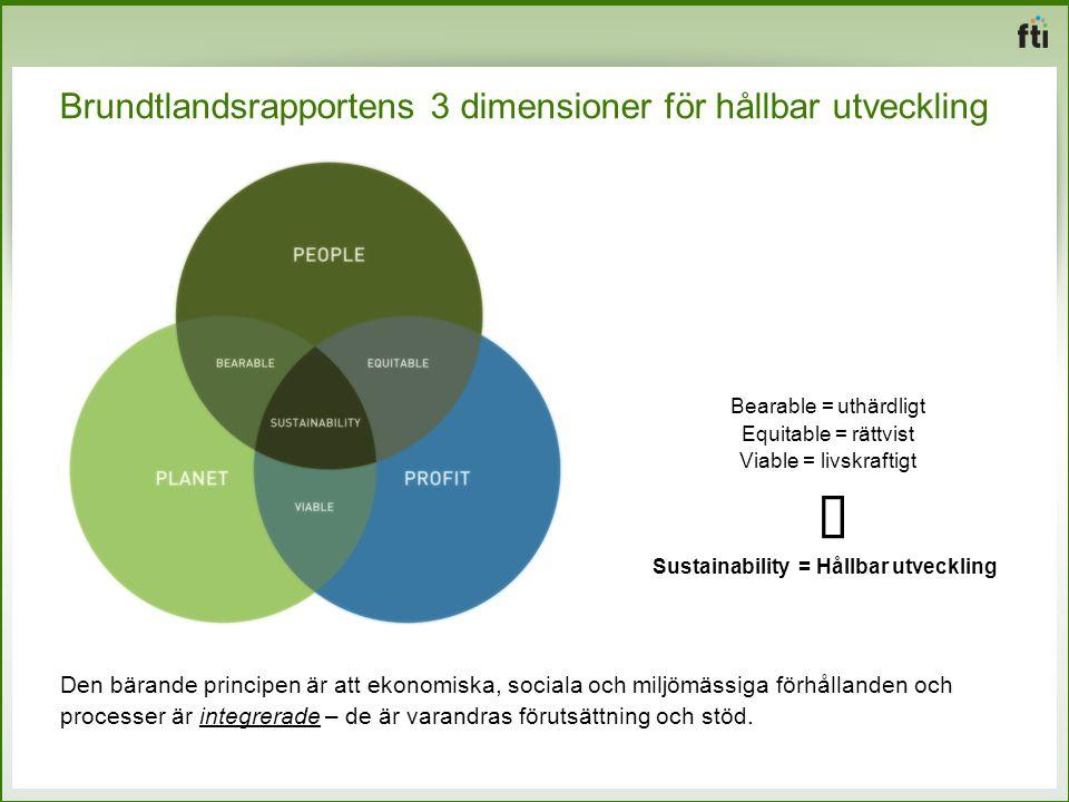 Brundtlandsrapportens 3 dimensioner för hållbar utveckling