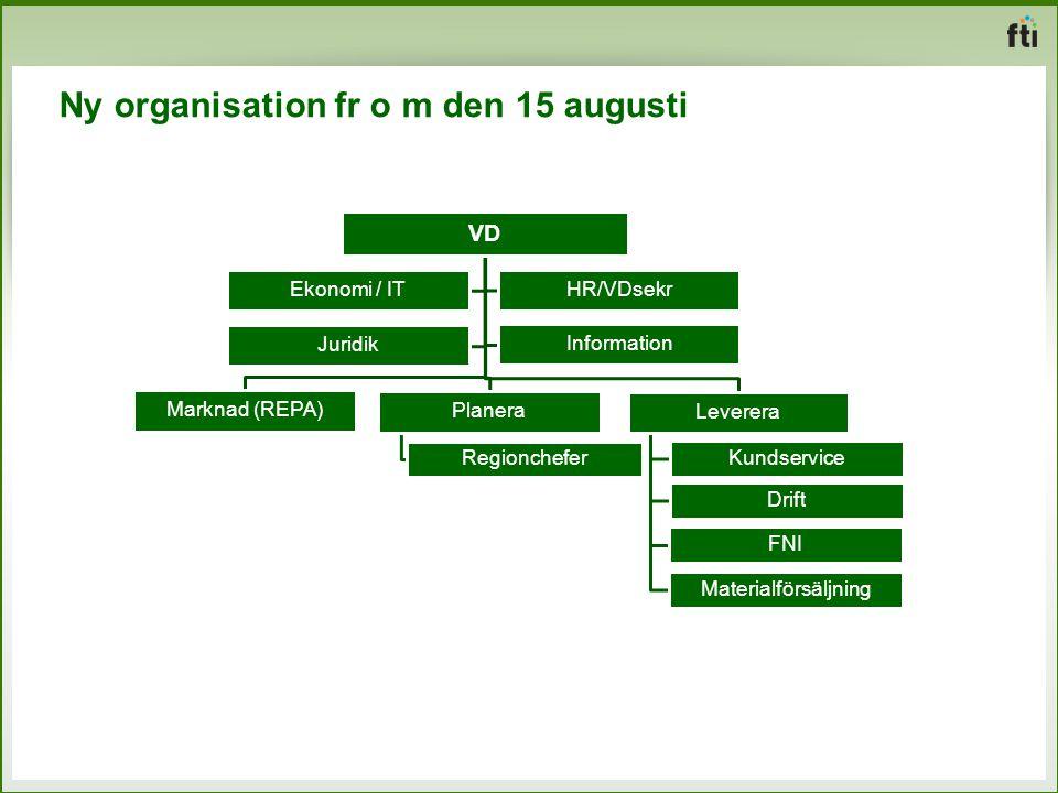 Ny organisation fr o m den 15 augusti