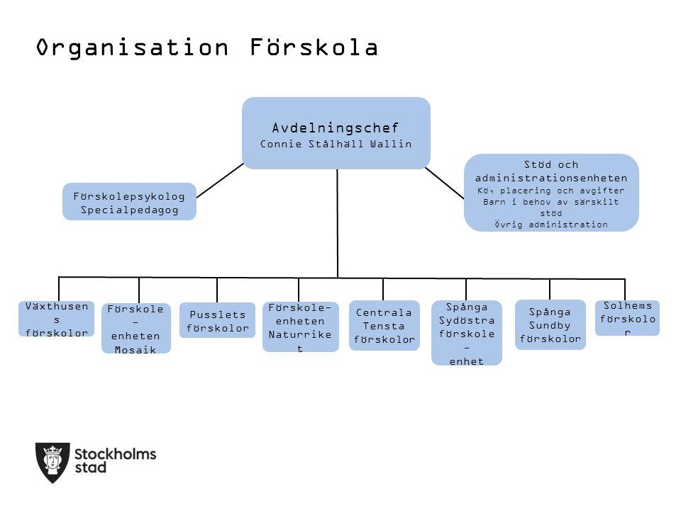 Organisation Förskola