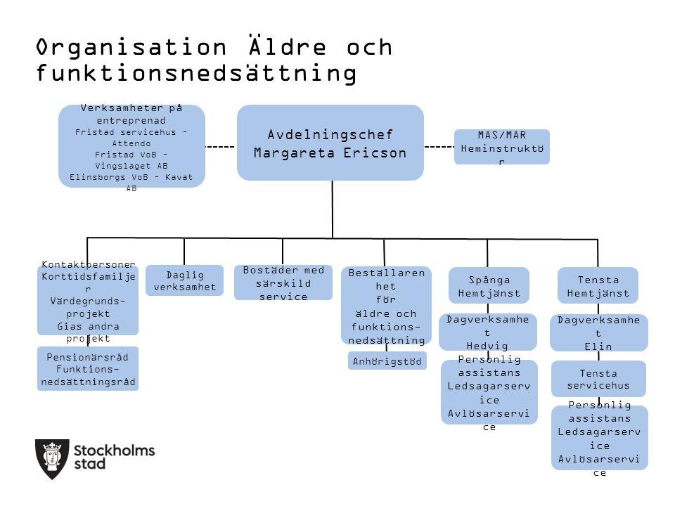 Organisation Äldre och funktionsnedsättning