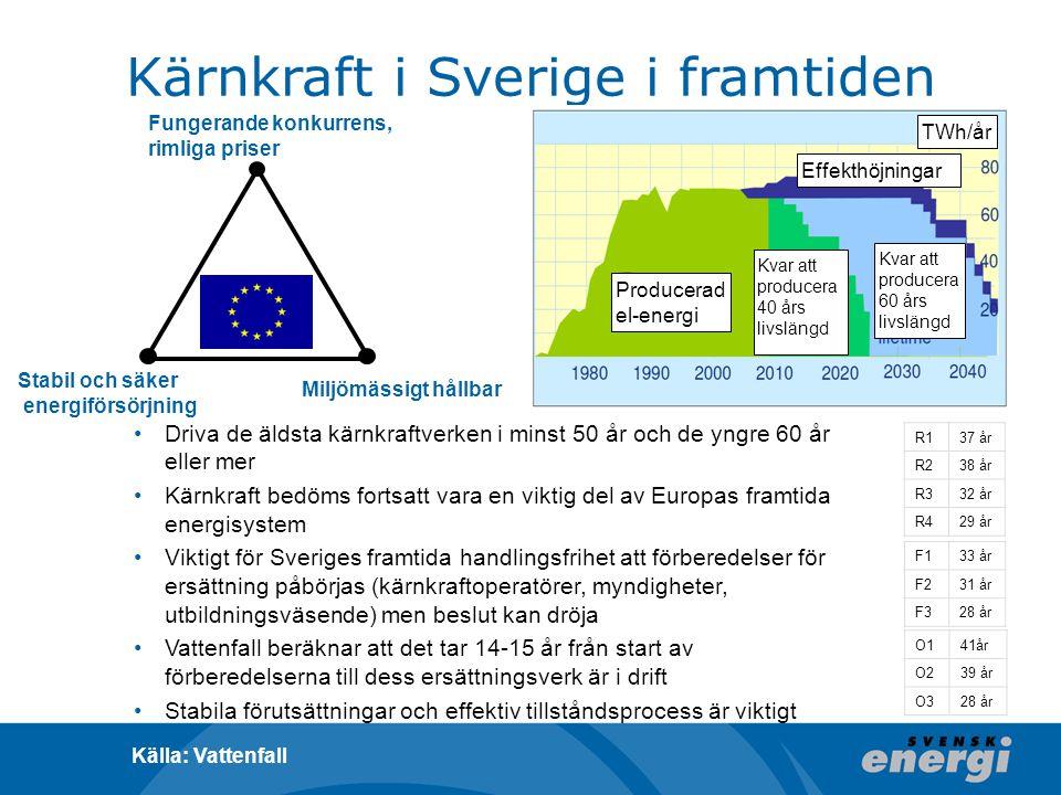 Kärnkraft i Sverige i framtiden