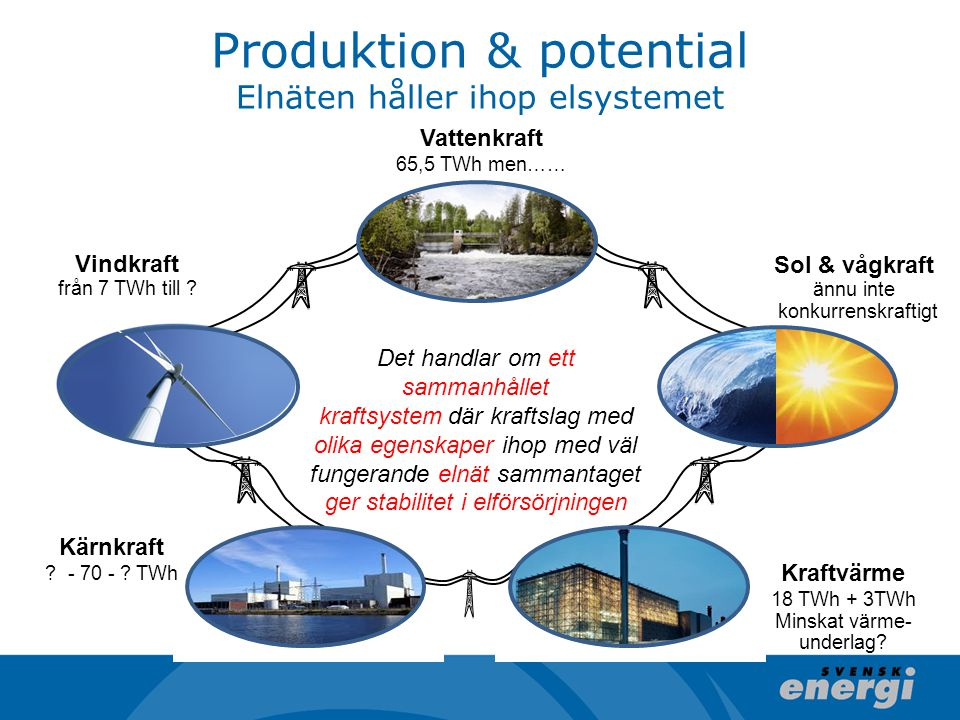 Produktion & potential Elnäten håller ihop elsystemet