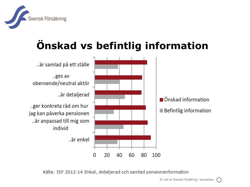 Önskad vs befintlig information