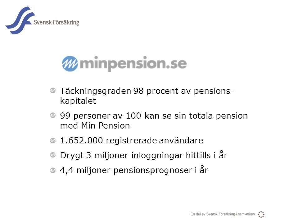 Täckningsgraden 98 procent av pensions- kapitalet
