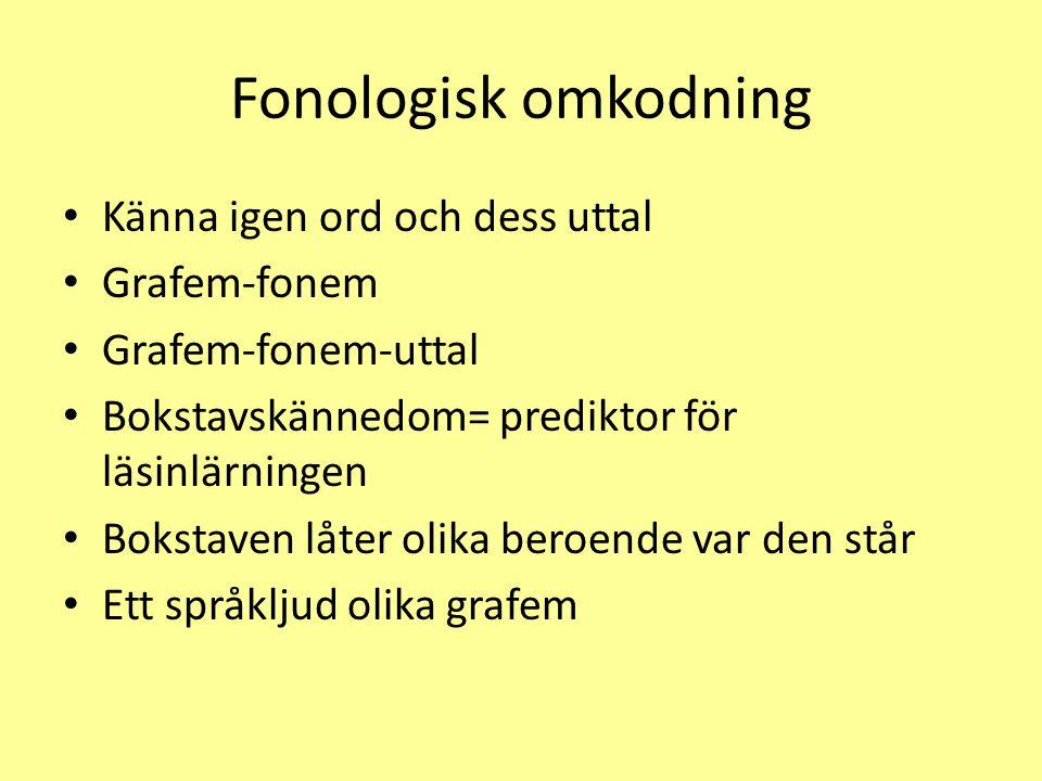 Fonologisk omkodning Känna igen ord och dess uttal Grafem-fonem
