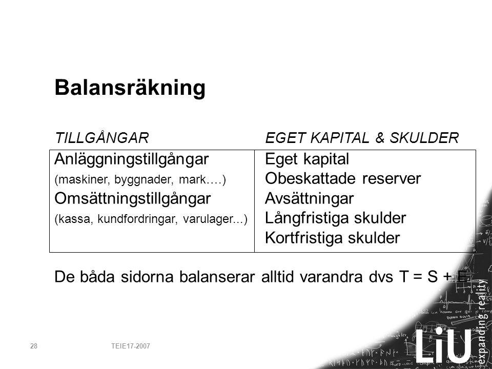 Balansräkning Anläggningstillgångar Eget kapital