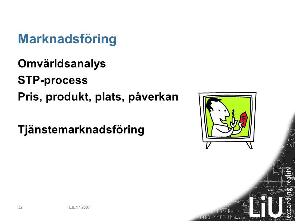 Marknadsföring Omvärldsanalys STP-process