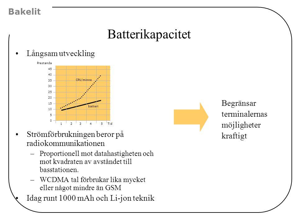 Batterikapacitet Bakelit Långsam utveckling