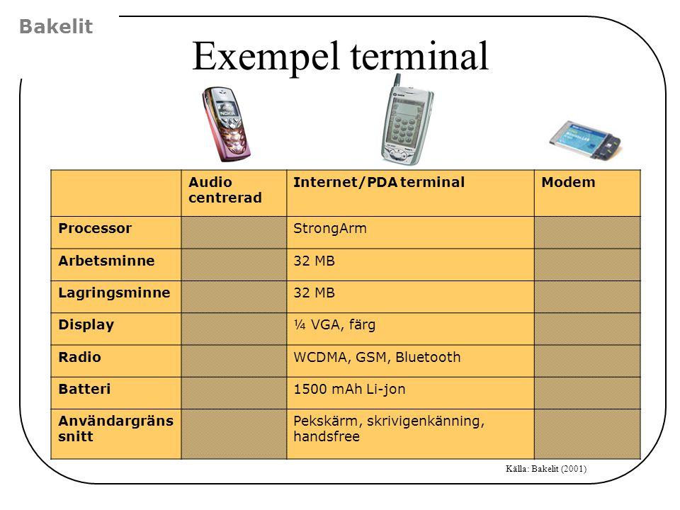 Exempel terminal Bakelit Audio centrerad Internet/PDA terminal Modem
