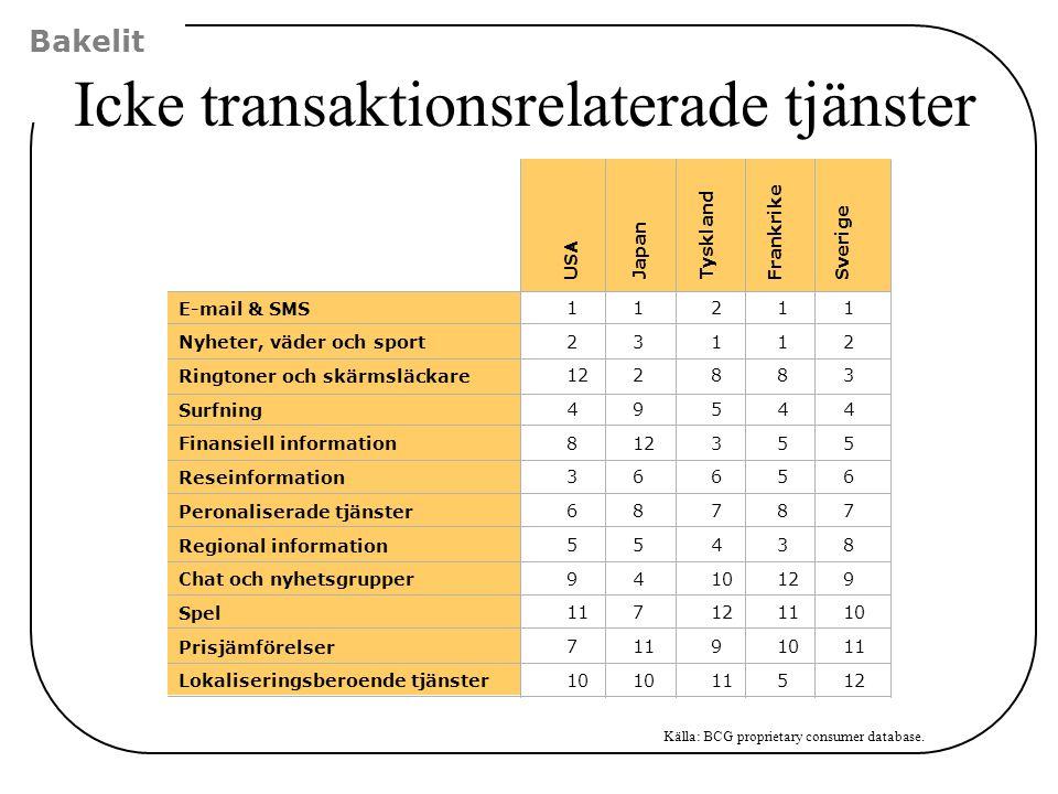 Icke transaktionsrelaterade tjänster