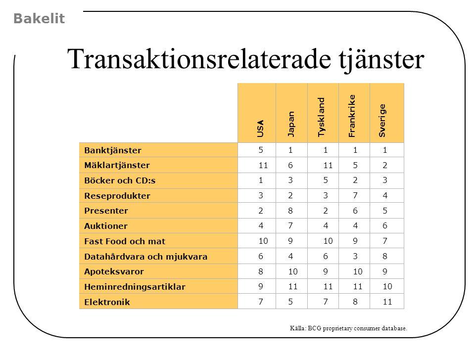 Transaktionsrelaterade tjänster