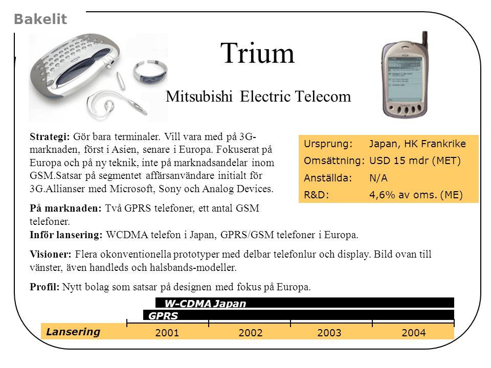 Trium Mitsubishi Electric Telecom