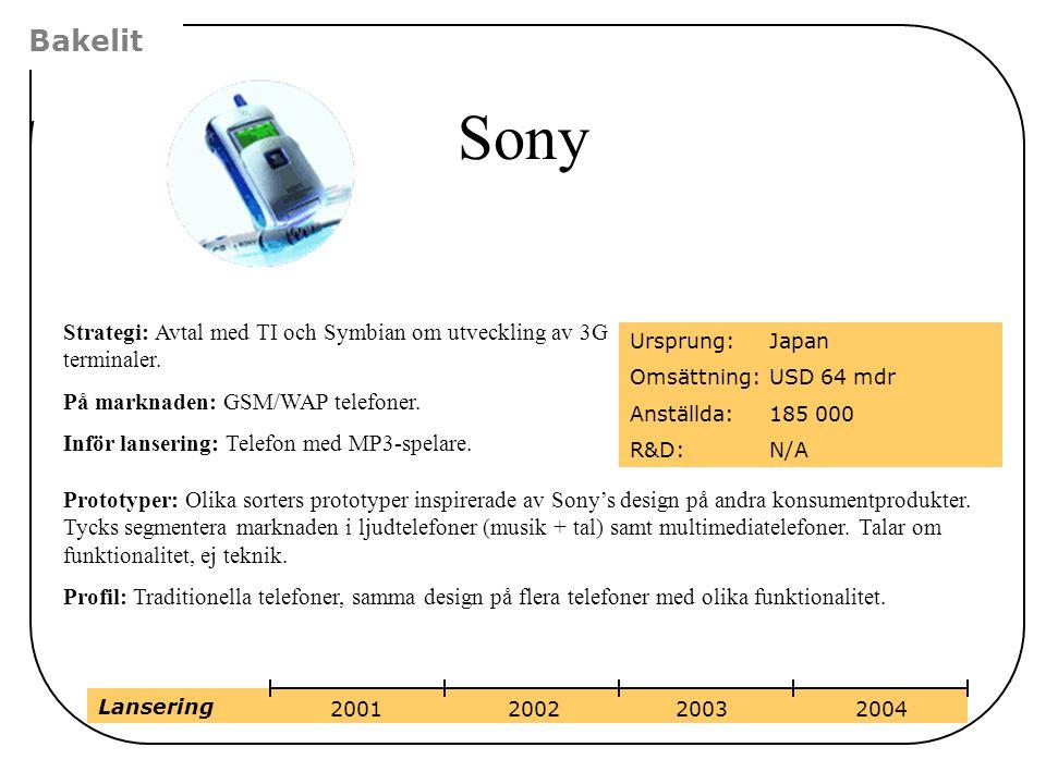 Bakelit Sony. Strategi: Avtal med TI och Symbian om utveckling av 3G terminaler. På marknaden: GSM/WAP telefoner.