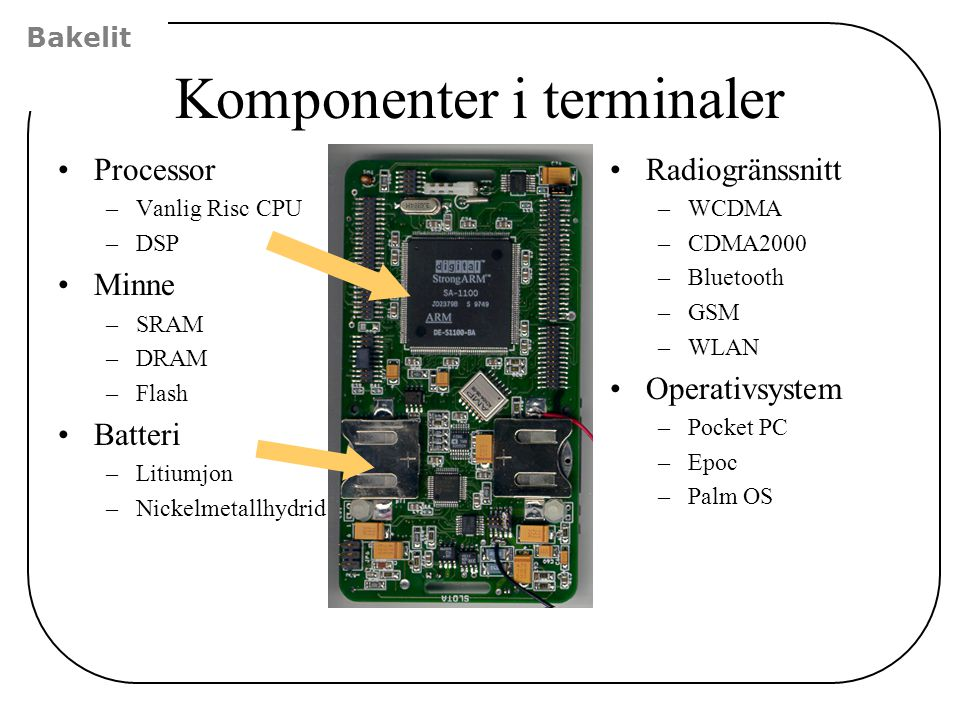 Komponenter i terminaler