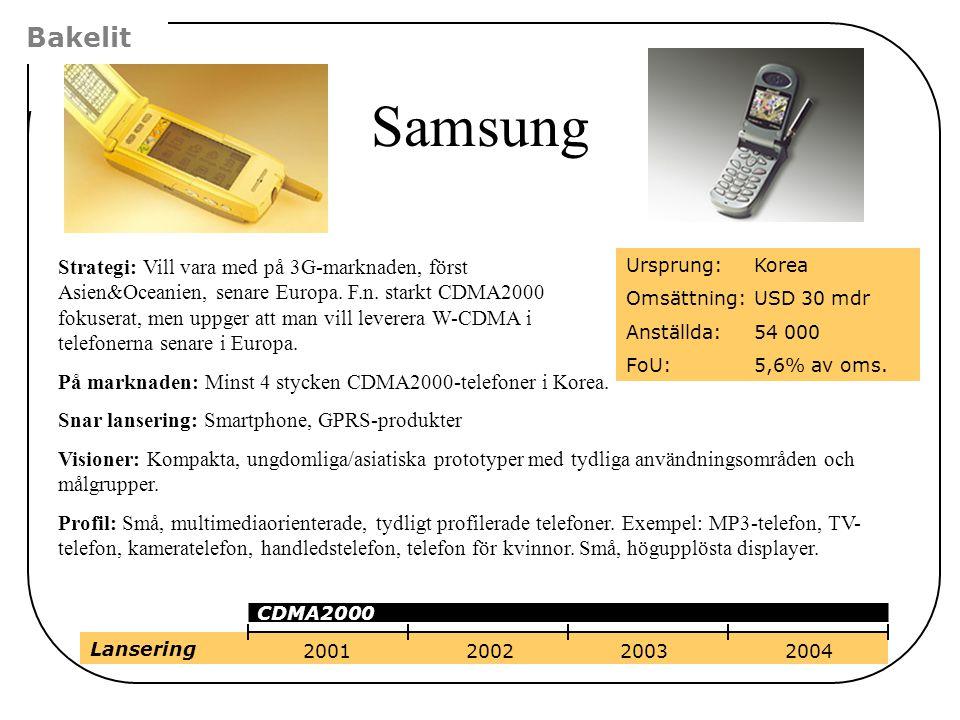 Bakelit Samsung.