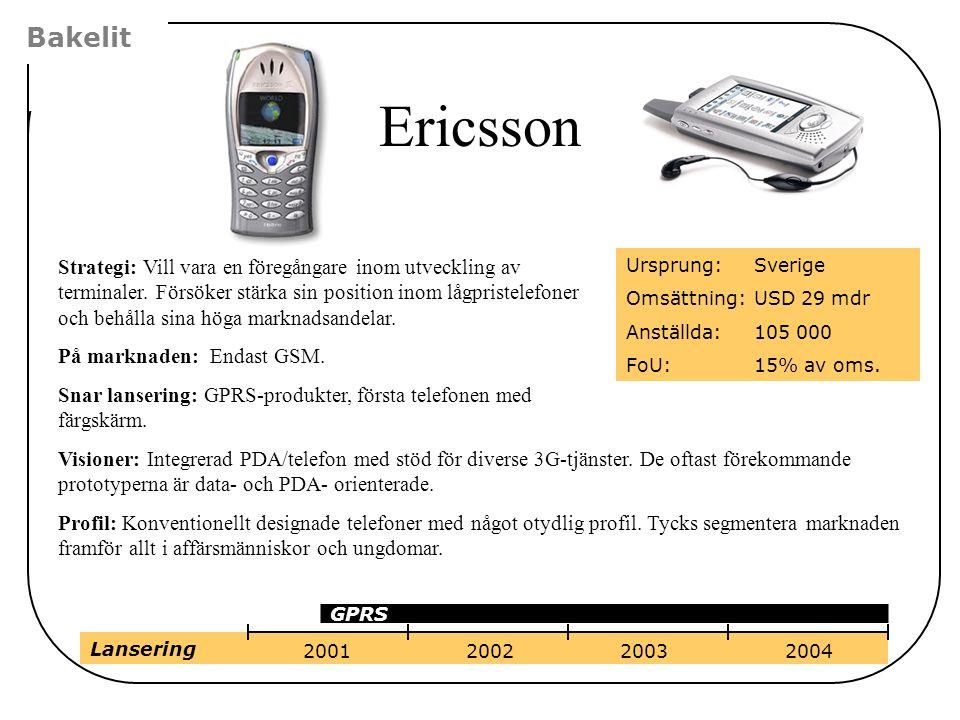 Bakelit Ericsson.