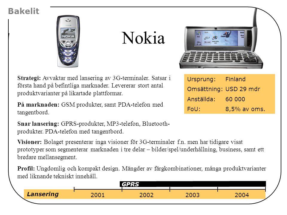 Bakelit Nokia.