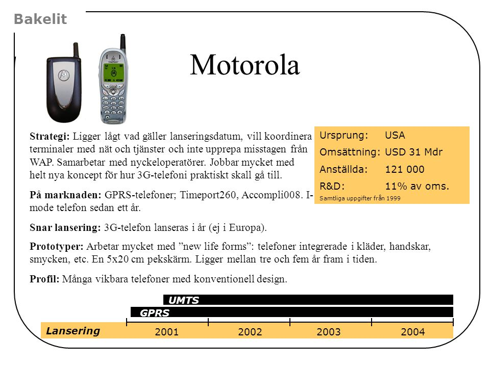 Bakelit Motorola.