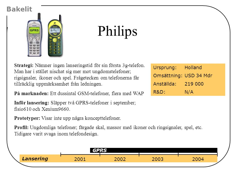 Bakelit Philips.