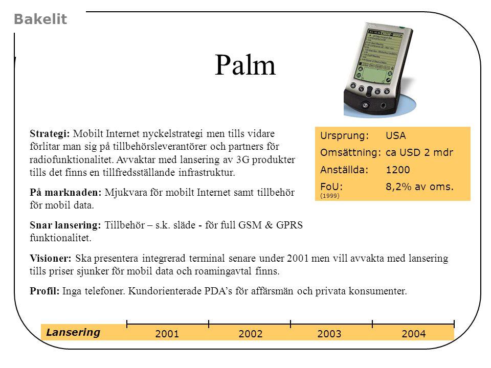 Bakelit Palm.