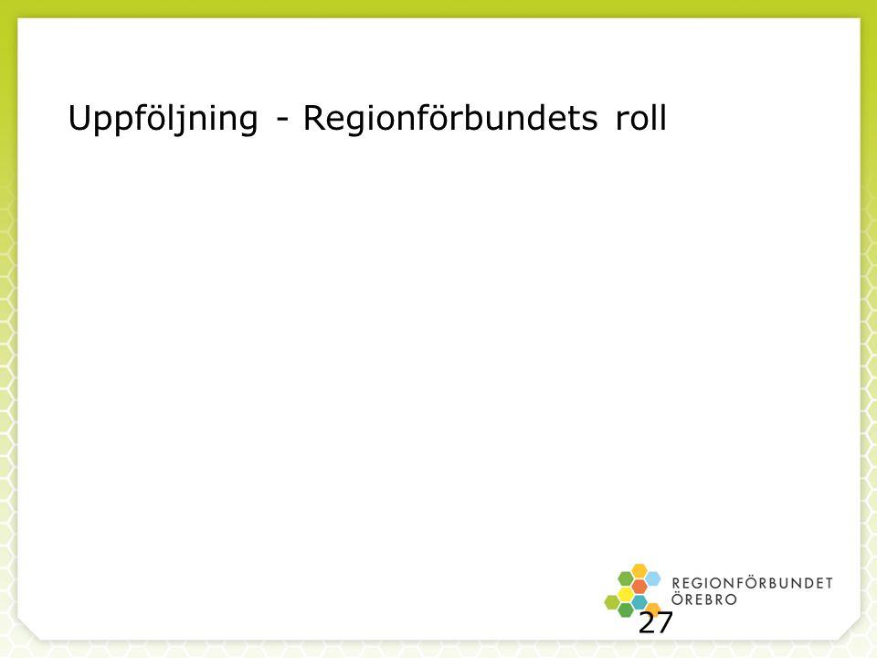 Uppföljning - Regionförbundets roll