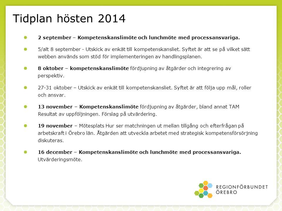 Tidplan hösten 2014 2 september – Kompetenskanslimöte och lunchmöte med processansvariga.