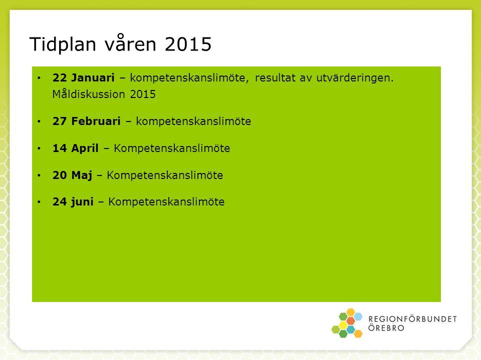 Tidplan våren 2015 22 Januari – kompetenskanslimöte, resultat av utvärderingen. Måldiskussion 2015.